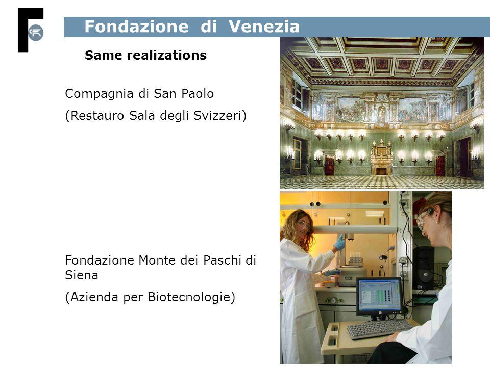Same realizations Fondazione di Venezia Compagnia di San Paolo (Restauro Sala degli Svizzeri) Fondazione Monte dei Paschi di Siena (Azienda per Biotecnologie)