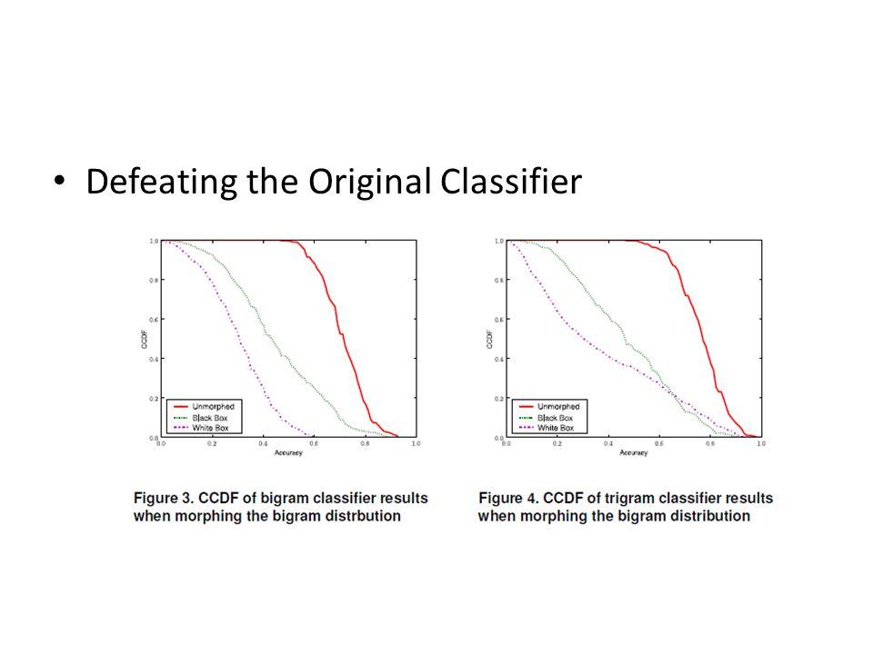 Defeating the Original Classifier