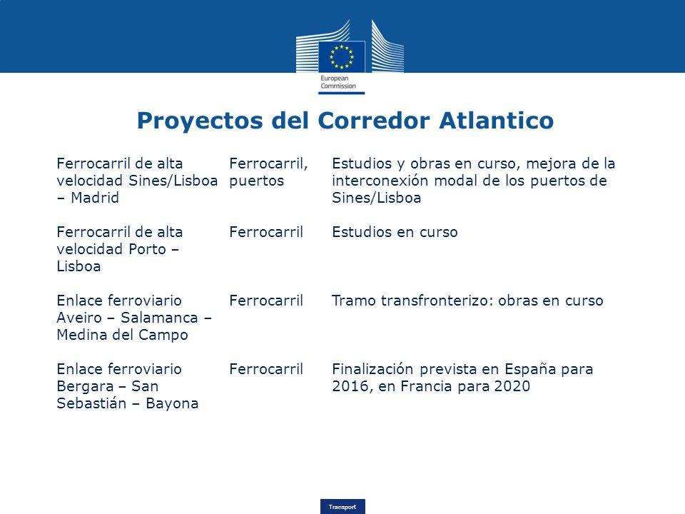 Transport Proyectos del Corredor Atlantico Ferrocarril de alta velocidad Sines/Lisboa – Madrid Ferrocarril, puertos Estudios y obras en curso, mejora