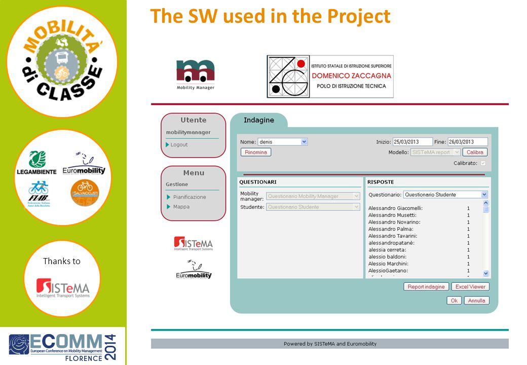Thanks to The SW used in the Project The questionnaire