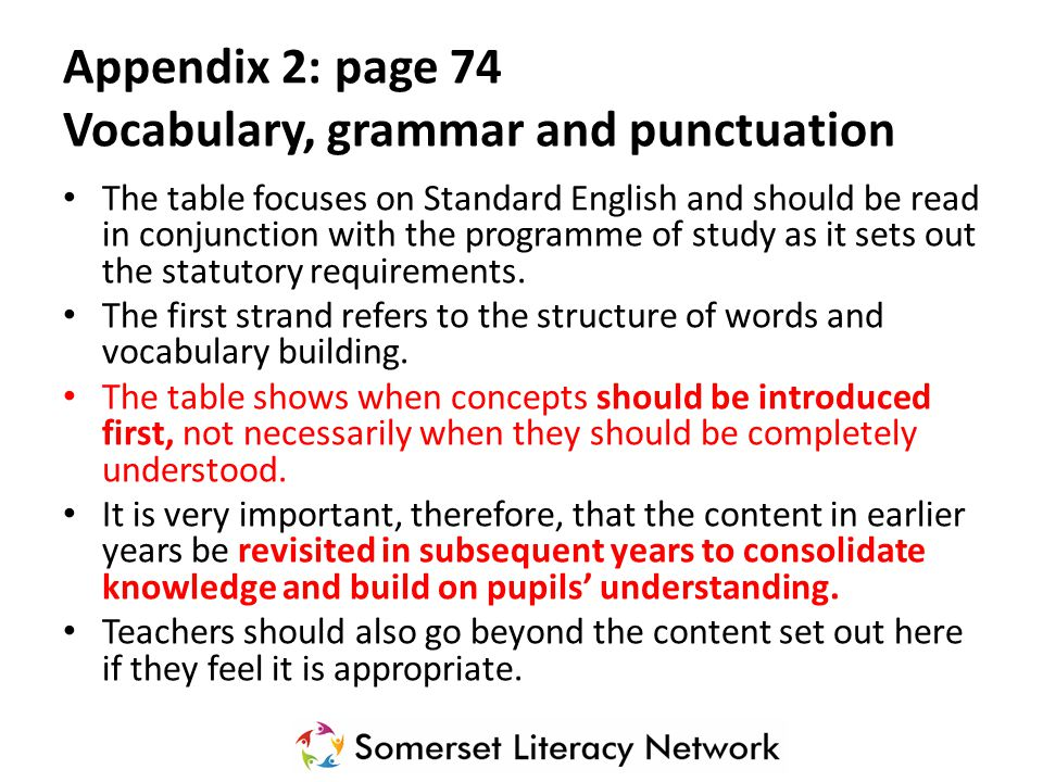 The grammatical terms that pupils should learn are set out at the bottom.