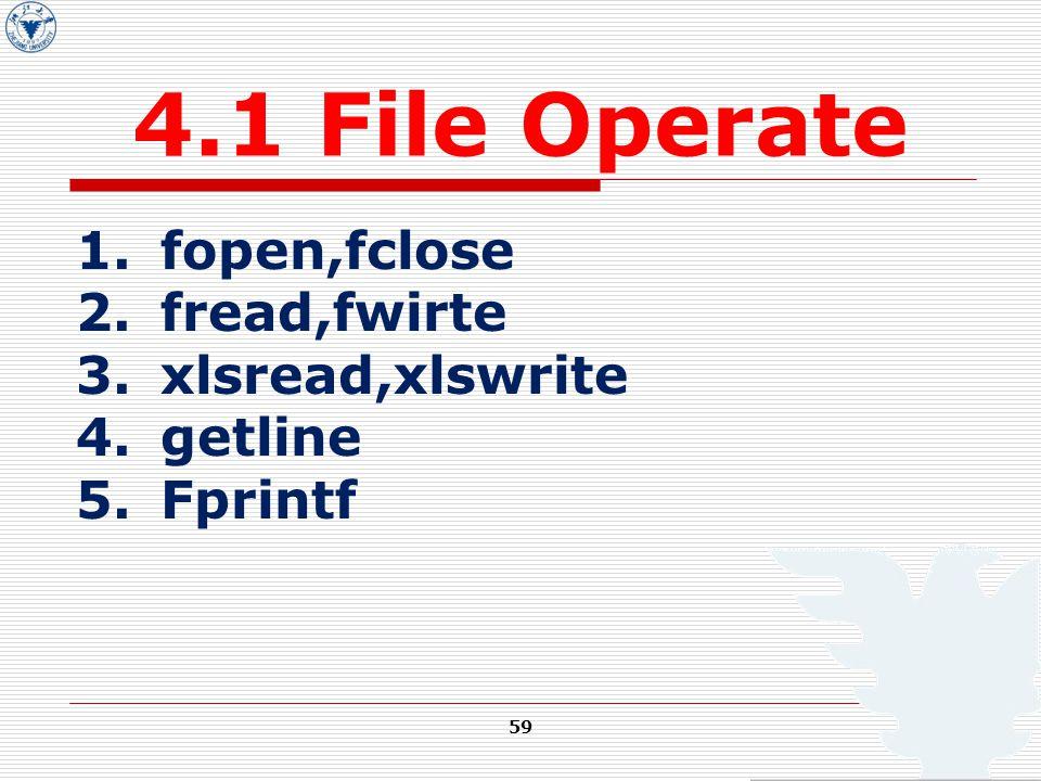 59 4.1 File Operate 1.fopen,fclose 2.fread,fwirte 3.xlsread,xlswrite 4.getline 5.Fprintf
