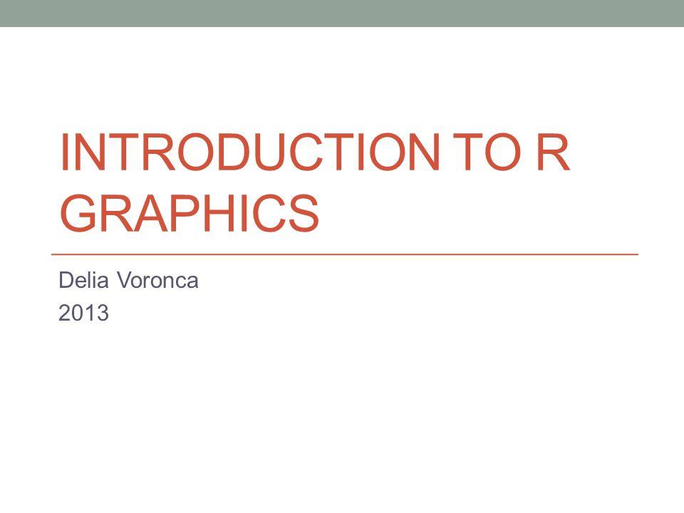 INTRODUCTION TO R GRAPHICS Delia Voronca 2013