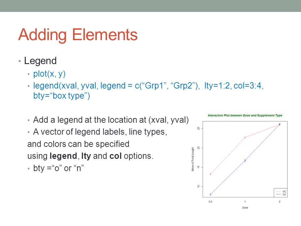 """Adding Elements Legend plot(x, y) legend(xval, yval, legend = c(""""Grp1"""", """"Grp2""""), lty=1:2, col=3:4, bty=""""box type"""") Add a legend at the location at (xv"""
