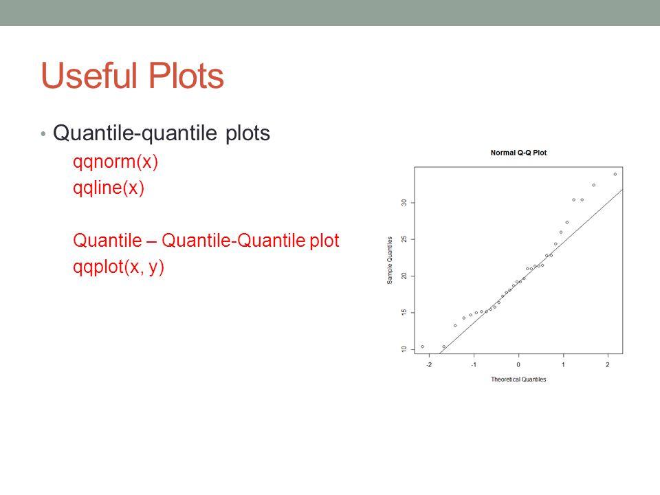 Useful Plots Quantile-quantile plots qqnorm(x) qqline(x) Quantile – Quantile-Quantile plot qqplot(x, y)