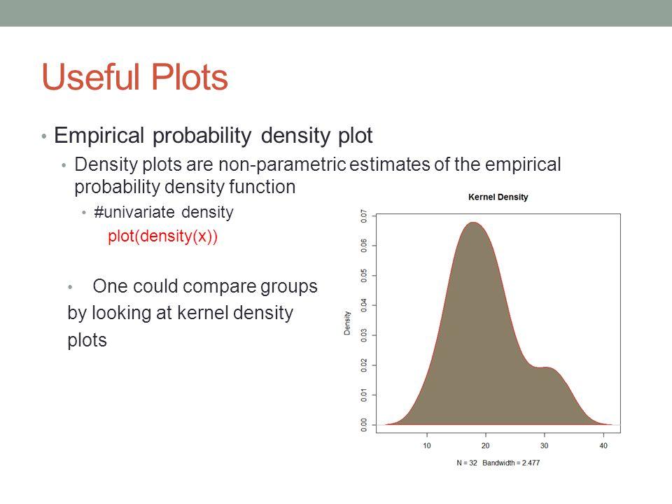 Useful Plots Empirical probability density plot Density plots are non-parametric estimates of the empirical probability density function #univariate d