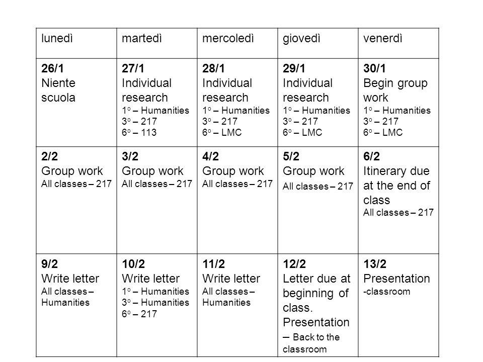 lunedìmartedìmercoledìgiovedìvenerdì 26/1 Niente scuola 27/1 Individual research 1 o – Humanities 3 o – 217 6 o – 113 28/1 Individual research 1 o – Humanities 3 o – 217 6 o – LMC 29/1 Individual research 1 o – Humanities 3 o – 217 6 o – LMC 30/1 Begin group work 1 o – Humanities 3 o – 217 6 o – LMC 2/2 Group work All classes – 217 3/2 Group work All classes – 217 4/2 Group work All classes – 217 5/2 Group work All classes – 217 6/2 Itinerary due at the end of class All classes – 217 9/2 Write letter All classes – Humanities 10/2 Write letter 1 o – Humanities 3 o – Humanities 6 o – 217 11/2 Write letter All classes – Humanities 12/2 Letter due at beginning of class.