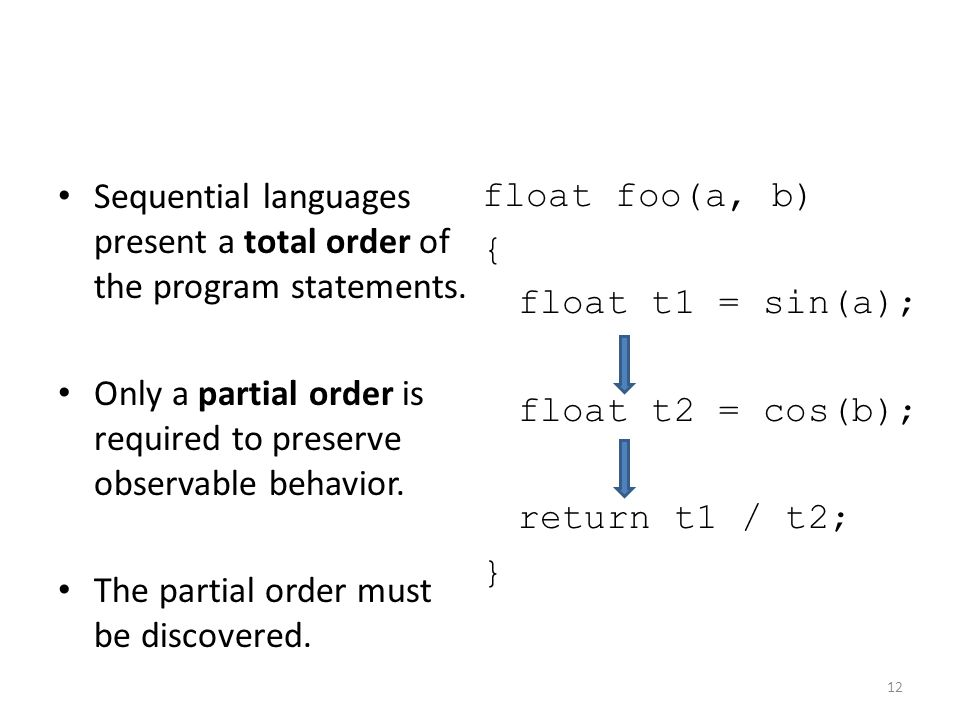 Sequential languages present a total order of the program statements.