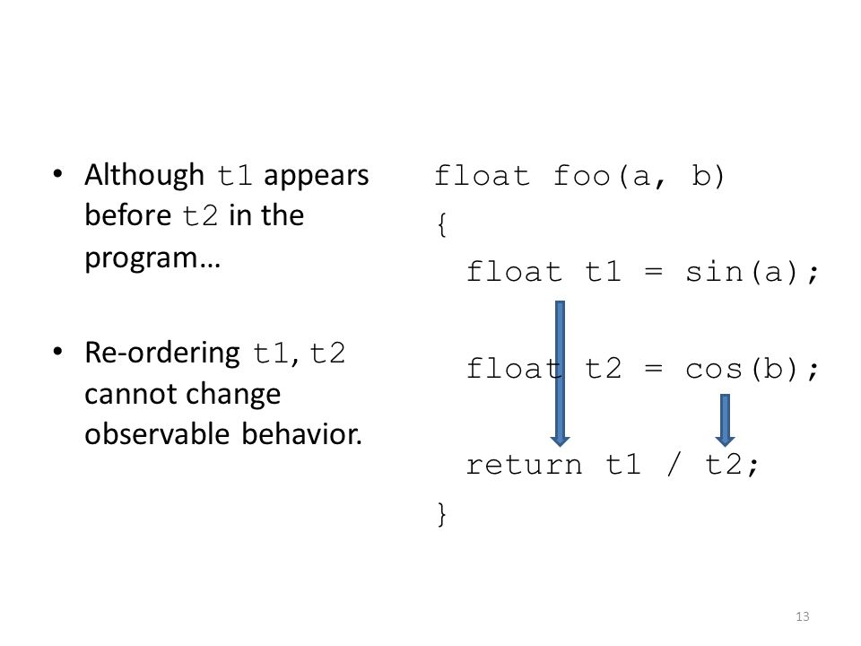 Although t1 appears before t2 in the program… Re-ordering t1, t2 cannot change observable behavior. float foo(a, b) { float t1 = sin(a); float t2 = co