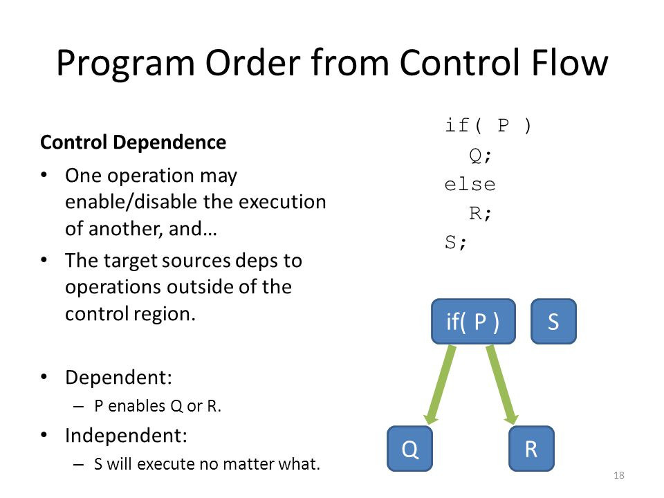 Program Order from Control Flow Control Dependence One operation may enable/disable the execution of another, and… The target sources deps to operations outside of the control region.