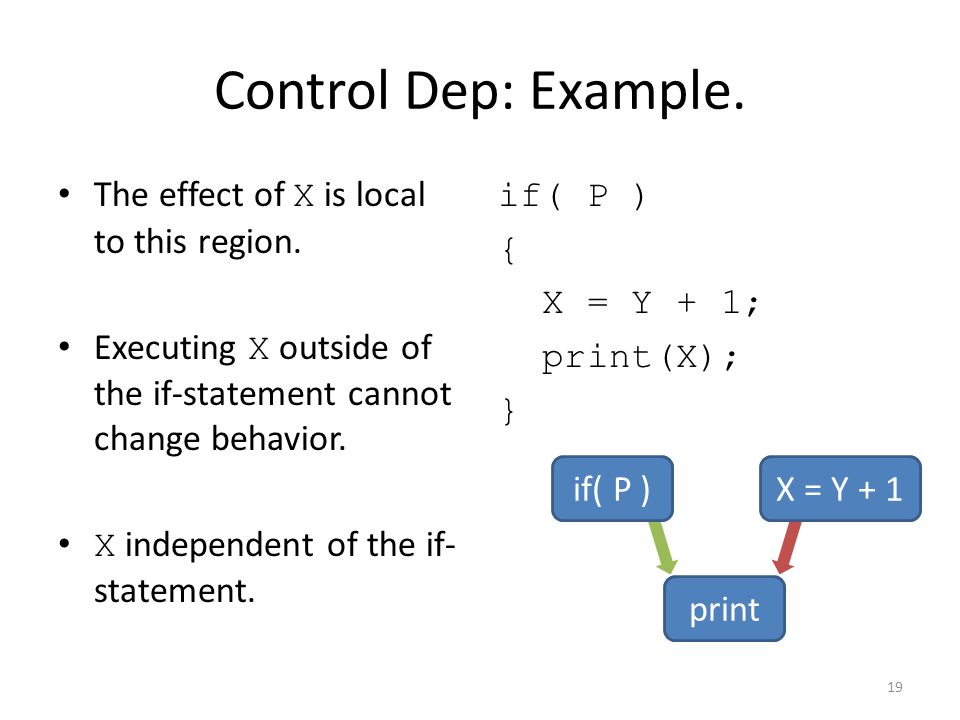 Control Dep: Example. The effect of X is local to this region.