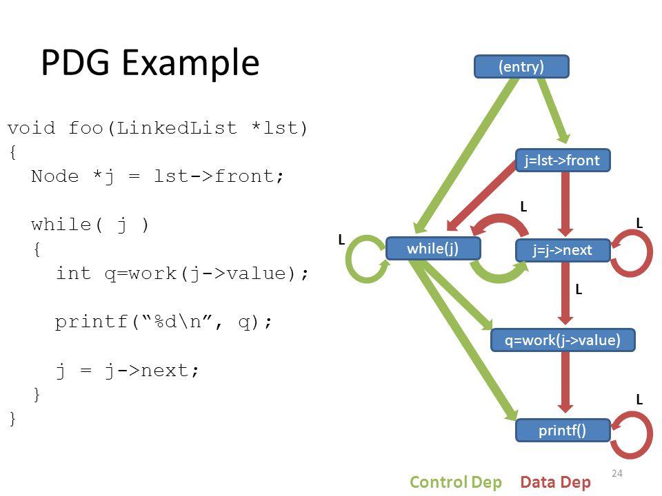 void foo(LinkedList *lst) { Node *j = lst->front; while( j ) { int q=work(j->value); printf( %d\n , q); j = j->next; } j=j->next while(j) q=work(j->value) printf() j=lst->front (entry) PDG Example Control DepData Dep L L L L L 24