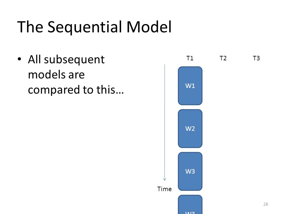 The Sequential Model W1 W2 W3 T1T2T3 W3 All subsequent models are compared to this… Time 28