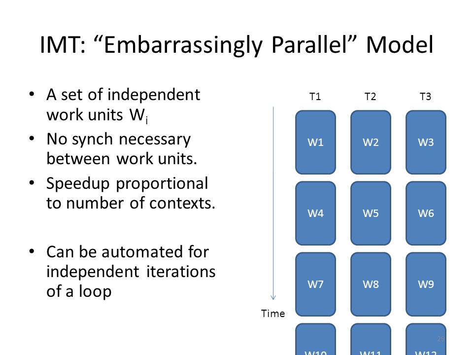 IMT: Embarrassingly Parallel Model A set of independent work units W i No synch necessary between work units.