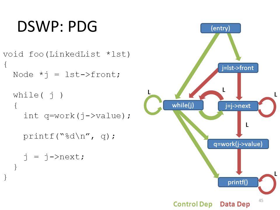 """DSWP: PDG void foo(LinkedList *lst) { Node *j = lst->front; while( j ) { int q=work(j->value); printf(""""%d\n"""", q); j = j->next; } j=j->next while(j) q="""