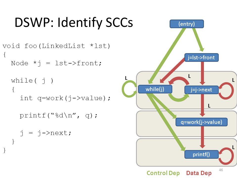j=j->next while(j) q=work(j->value) printf() j=lst->front (entry) Control DepData Dep DSWP: Identify SCCs void foo(LinkedList *lst) { Node *j = lst->front; while( j ) { int q=work(j->value); printf( %d\n , q); j = j->next; } L L L L 46 L