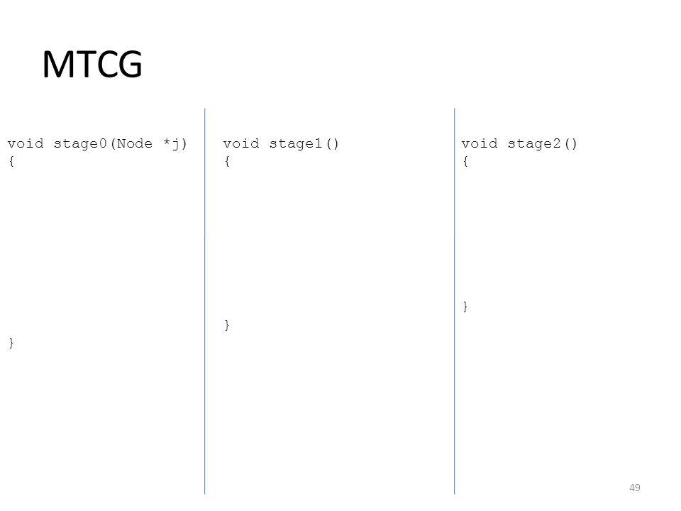 MTCG void stage0(Node *j) { } void stage1() { } void stage2() { } 49