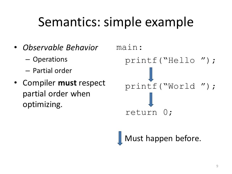 "Semantics: simple example Observable Behavior – Operations – Partial order Compiler must respect partial order when optimizing. main: printf(""Hello "")"