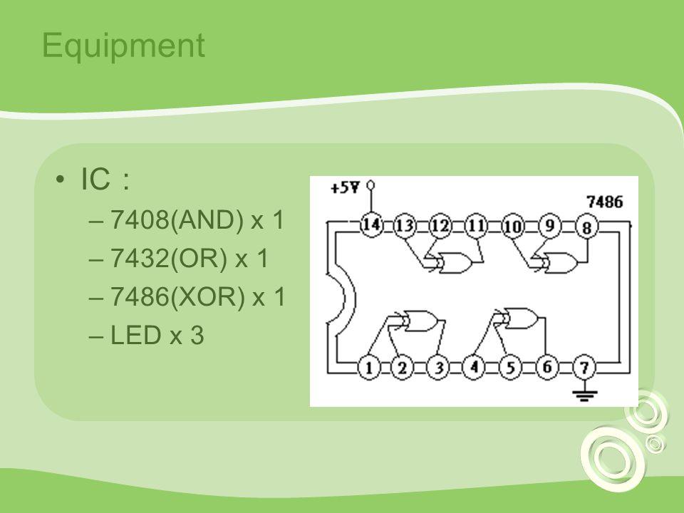 Equipment IC : –7408(AND) x 1 –7432(OR) x 1 –7486(XOR) x 1 –LED x 3