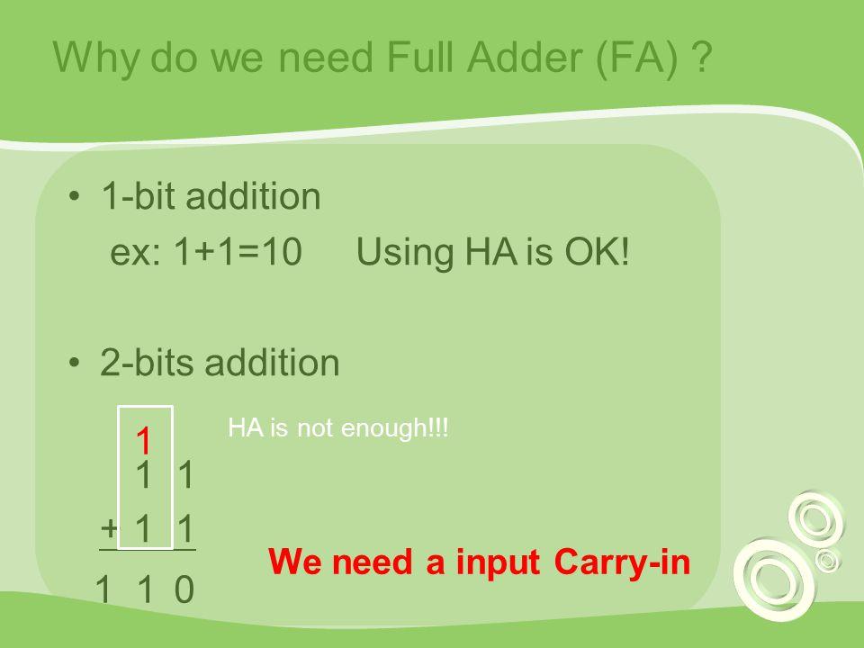Why do we need Full Adder (FA) . 1-bit addition ex: 1+1=10 Using HA is OK.
