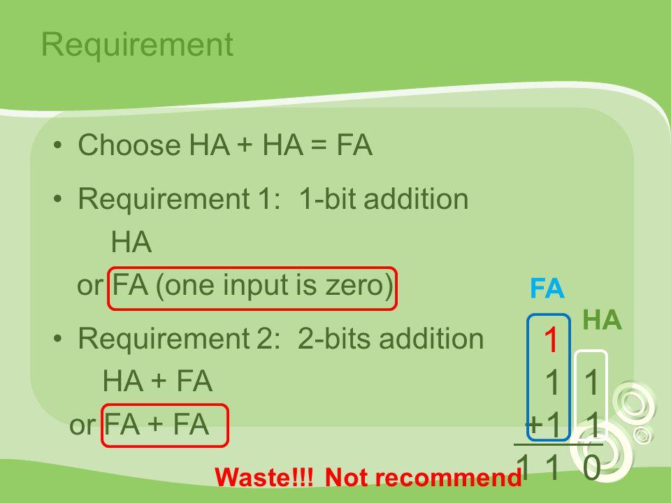 Requirement Choose HA + HA = FA Requirement 1: 1-bit addition HA or FA (one input is zero) Requirement 2: 2-bits addition HA + FA or FA + FA Waste!!!