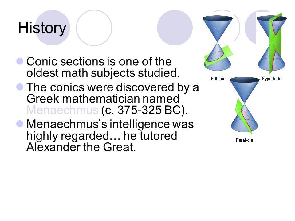History Conic sections is one of the oldest math subjects studied. The conics were discovered by a Greek mathematician named Menaechmus (c. 375-325 BC