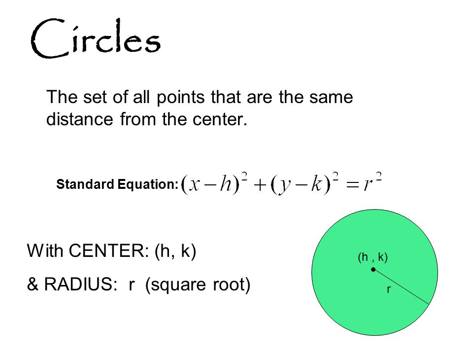 Circles The set of all points that are the same distance from the center. Standard Equation: With CENTER: (h, k) & RADIUS: r (square root) (h, k) r