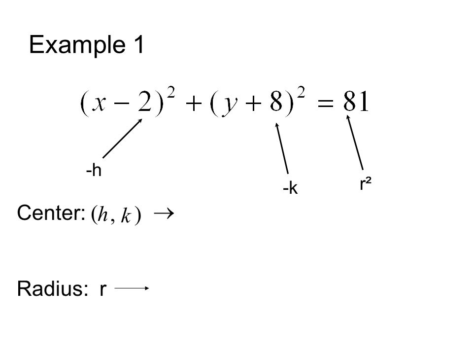 Example 1 -h -k r² Center: Radius: r ( k ),  h