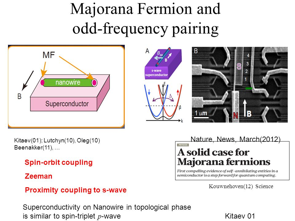 Majorana Fermion and odd-frequency pairing Kitaev(01); Lutchyn(10), Oleg(10) Beenakker(11), … Kouwnehoven(12) Science Nature, News, March(2012) Spin-orbit coupling Zeeman Proximity coupling to s-wave Superconductivity on Nanowire in topological phase is similar to spin-triplet p -wave Kitaev 01