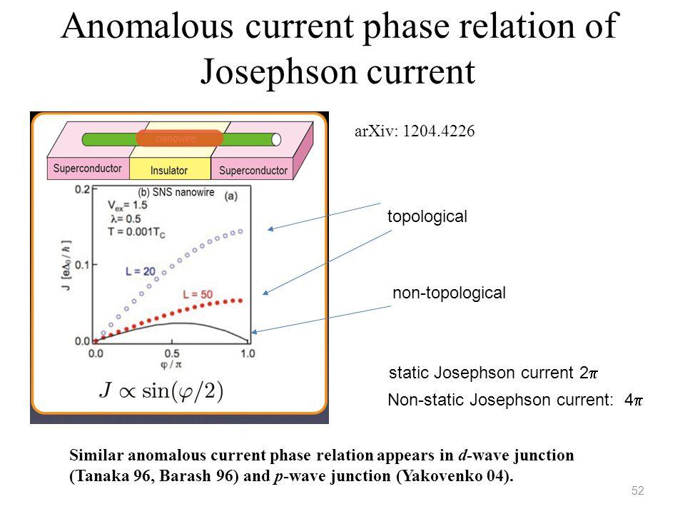 Anomalous current phase relation of Josephson current 52 topological non-topological static Josephson current 2  Non-static Josephson current: 4  Si