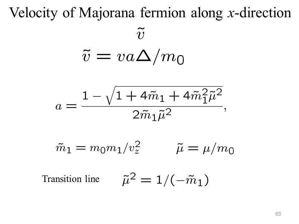 65 Velocity of Majorana fermion along x-direction Transition line