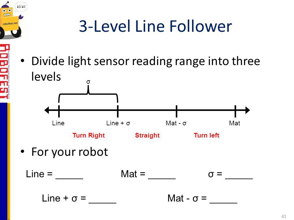 Divide light sensor reading range into three levels For your robot 3-Level Line Follower 41 LineMatLine + σMat - σ σ Turn RightStraightTurn left Line