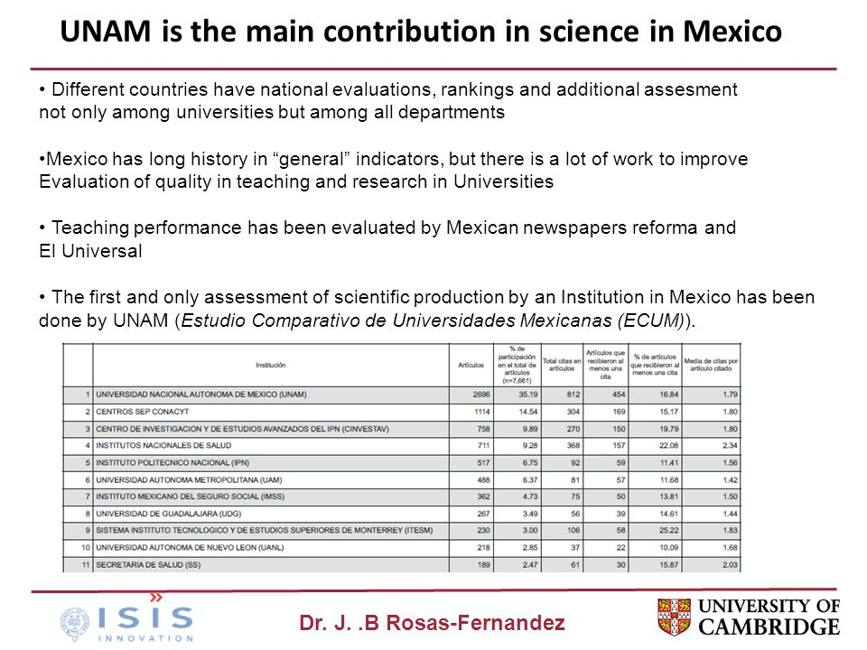 Dr. J..B Rosas-Fernandez UNAM is the main contribution in science in Mexico Different countries have national evaluations, rankings and additional ass