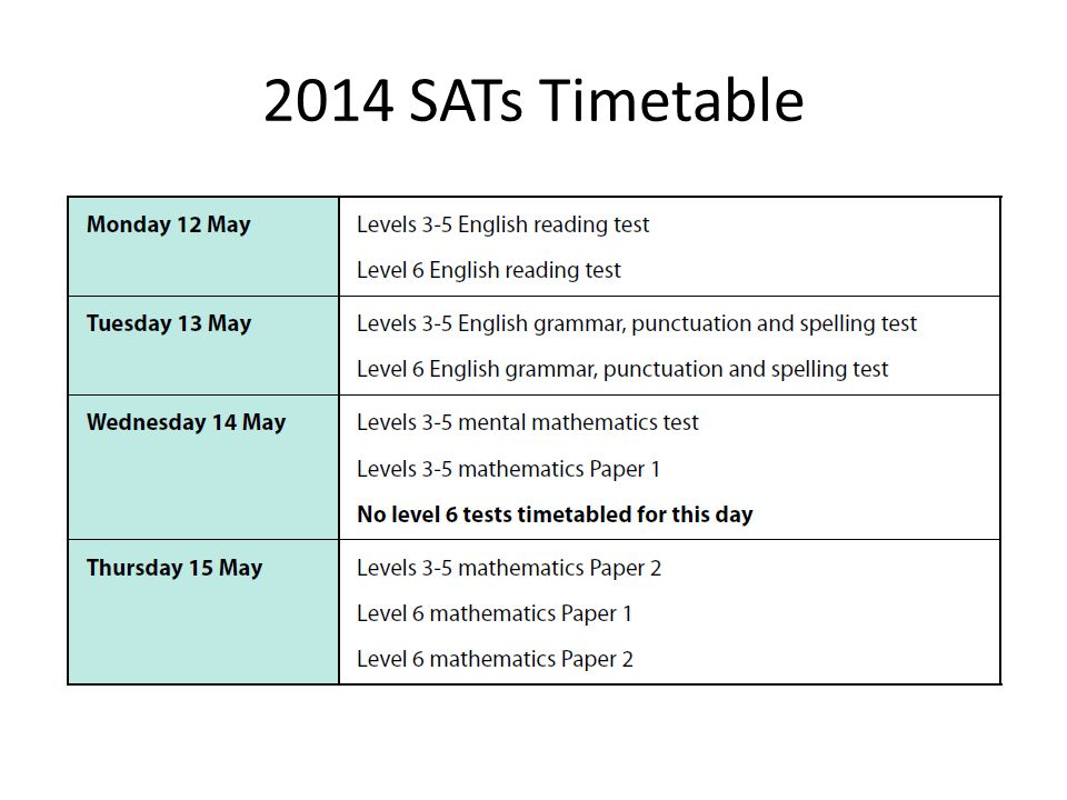 2014 SATs Timetable