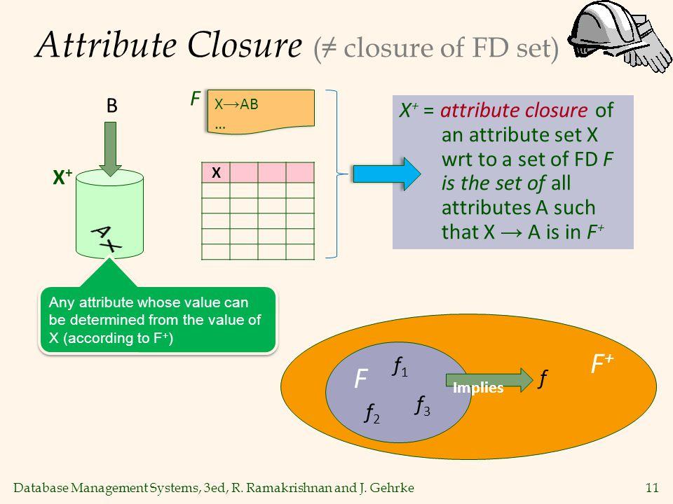 Database Management Systems, 3ed, R. Ramakrishnan and J. Gehrke11 Attribute Closure (≠ closure of FD set) X X → AB … X → AB … F X + = attribute closur