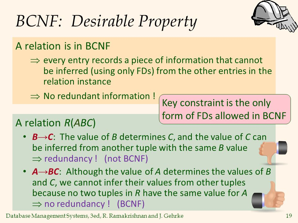 Database Management Systems, 3ed, R. Ramakrishnan and J. Gehrke19 BCNF: Desirable Property A relation is in BCNF  every entry records a piece of info