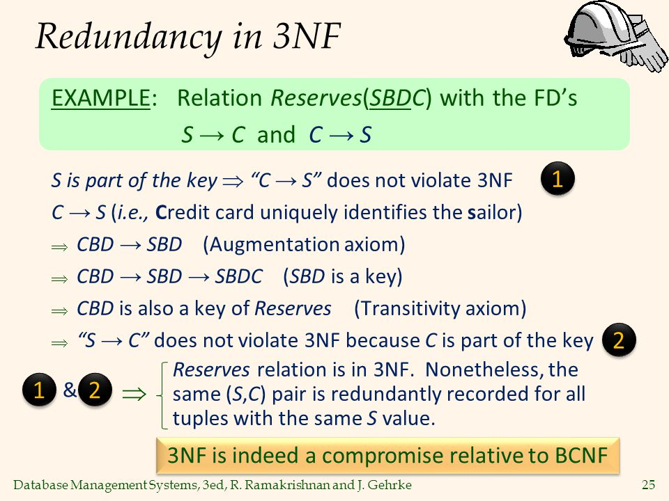 Database Management Systems, 3ed, R. Ramakrishnan and J. Gehrke25 Redundancy in 3NF EXAMPLE: Relation Reserves(SBDC) with the FD's S → C and C → S S i