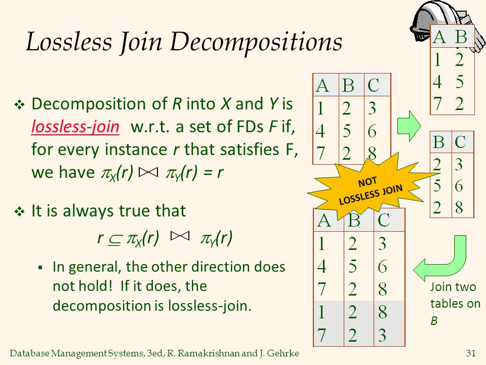 Database Management Systems, 3ed, R. Ramakrishnan and J. Gehrke31 Lossless Join Decompositions  Decomposition of R into X and Y is lossless-join w.r.