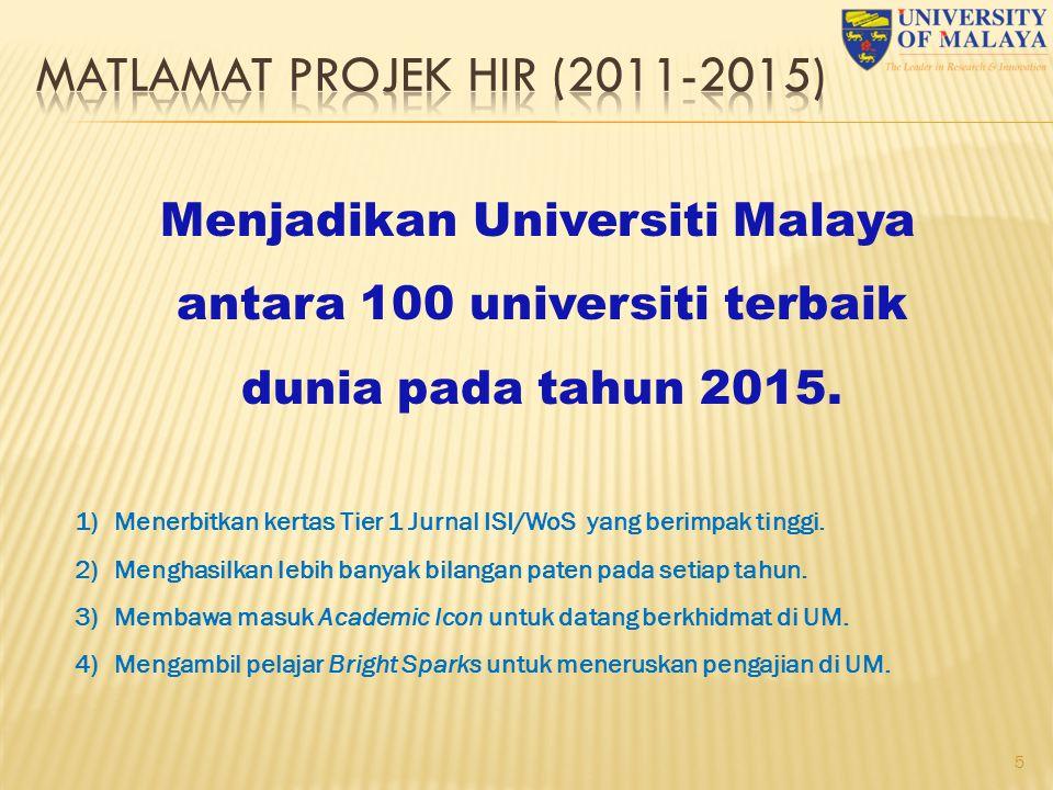 5 Menjadikan Universiti Malaya antara 100 universiti terbaik dunia pada tahun 2015.
