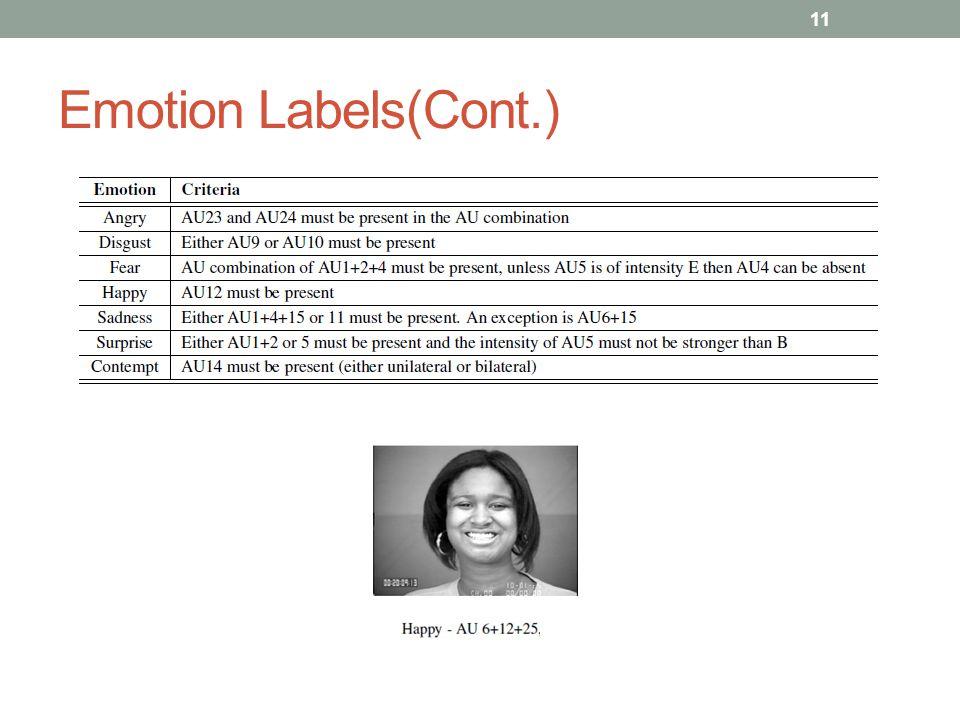 Emotion Labels(Cont.) 11
