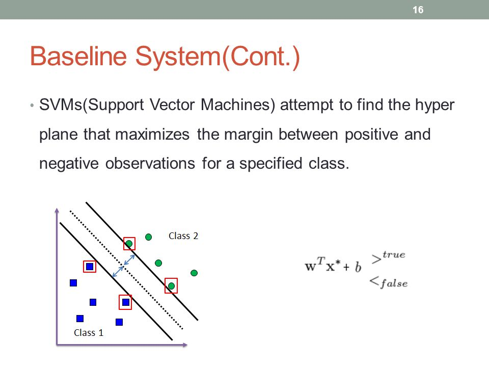 Baseline System(Cont.) SVMs(Support Vector Machines) attempt to find the hyper plane that maximizes the margin between positive and negative observations for a specified class.