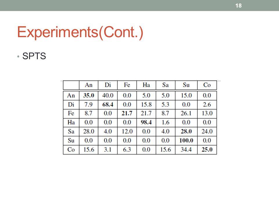 Experiments(Cont.) SPTS 18
