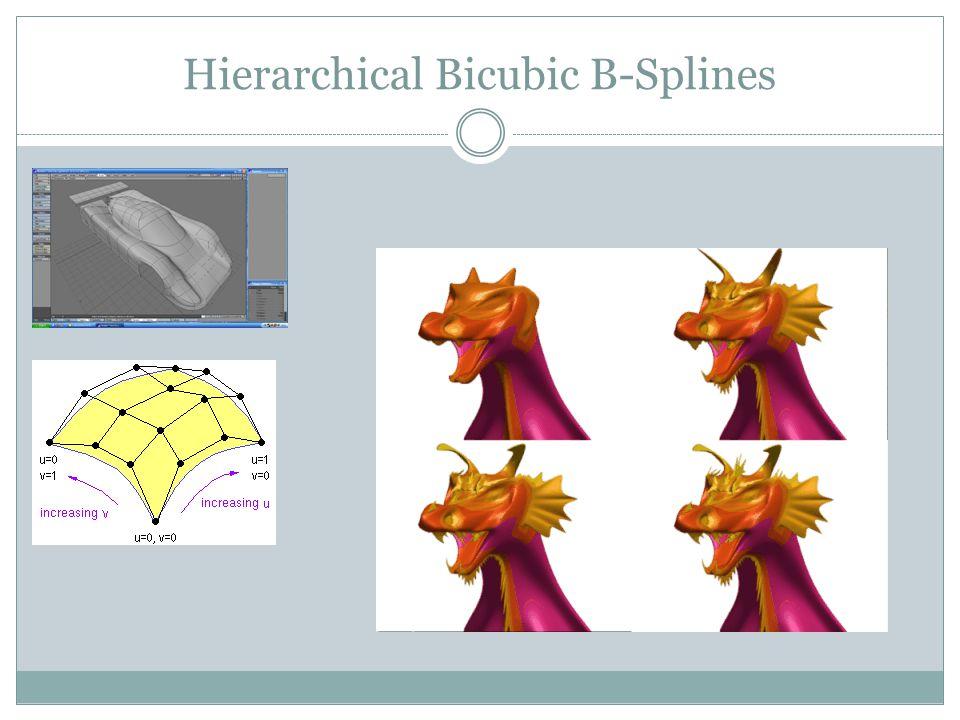 Hierarchical Bicubic B-Splines