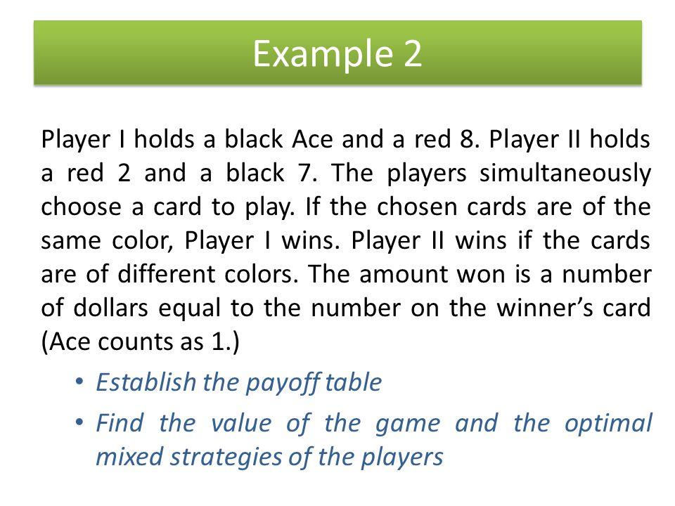 Red 2Black 7Row minimum Player I b1b1 b2b2 Black Acea1a1 Red 8a2a2 Column maximum Player II -2 1 -2 8-7 81