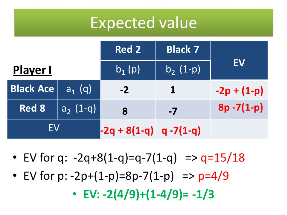 Dominated strategy 2 players, zero-sum At least one player has more than 2 options Solution Payoff 4 steps Pure strategy or mixed strategy  Pure => EV  Mixed => elimination => EV