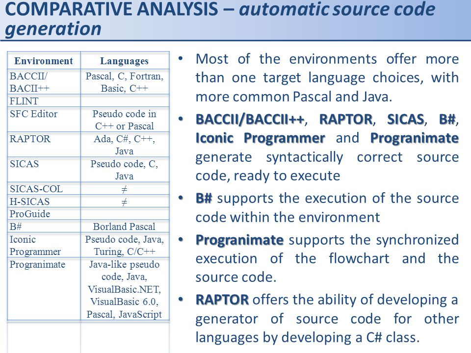 COMPARATIVE ANALYSIS – automatic source code generation Most of the environments offer more than one target language choices, with more common Pascal