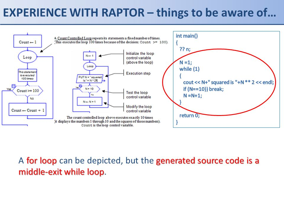 EXPERIENCE WITH RAPTOR – things to be aware of… for loop generated source code is a middle-exit while loop A for loop can be depicted, but the generat