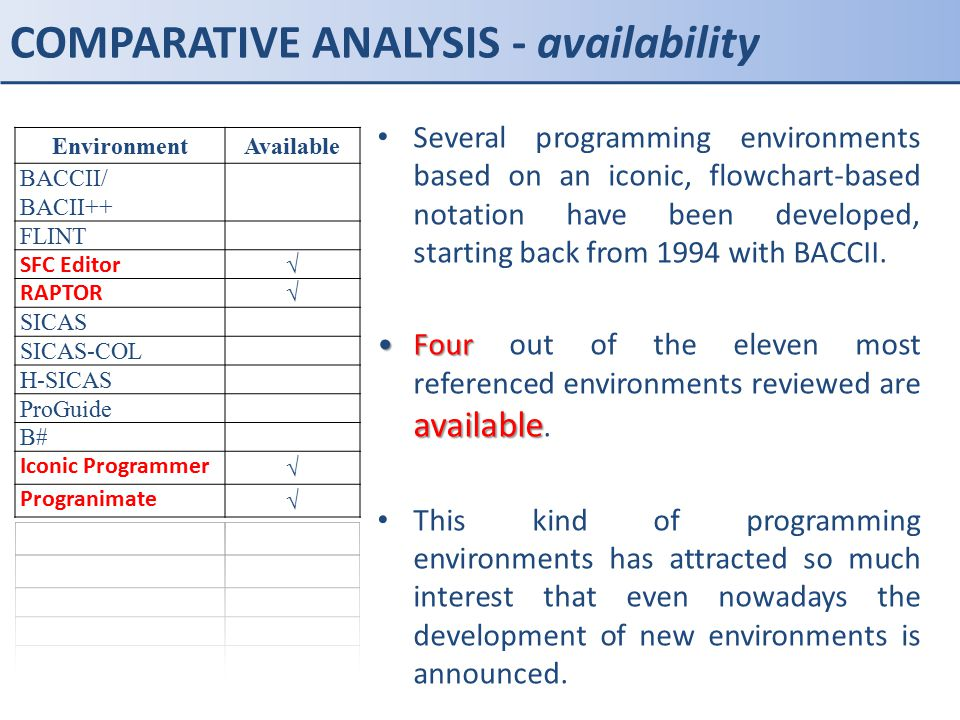 COMPARATIVE ANALYSIS - availability Iconic Programmer Progranimate RAPTOR SFC Editor