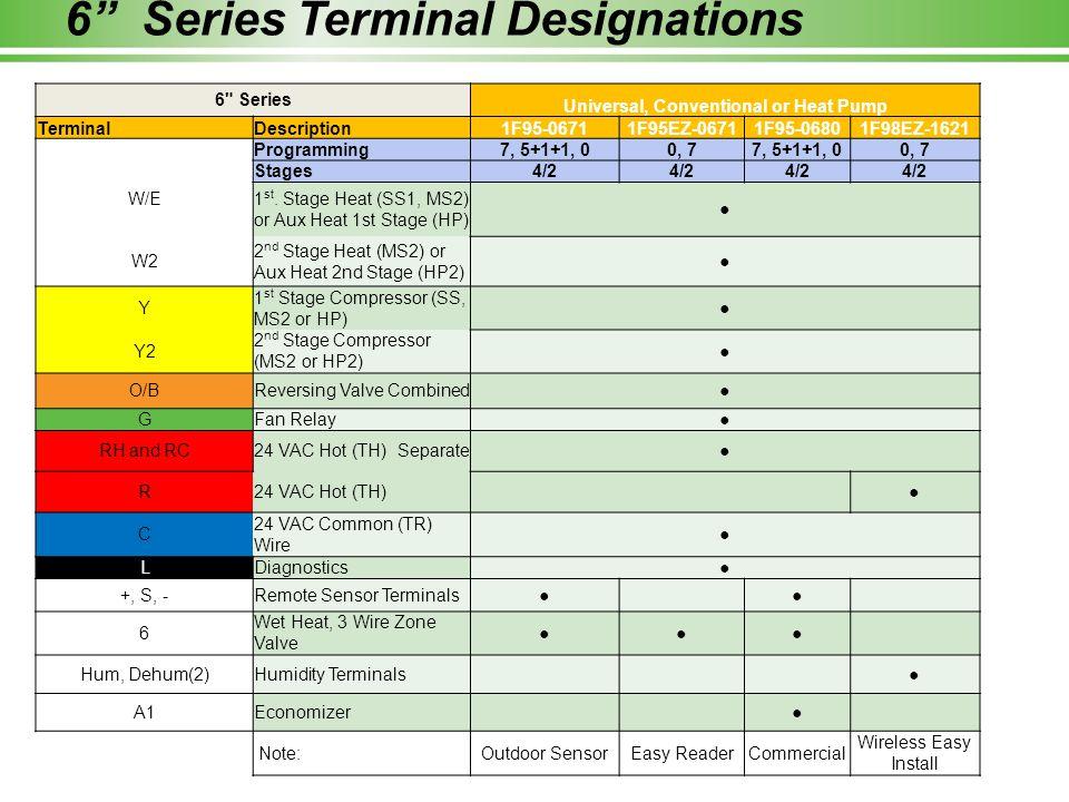 """6"""" Series Terminal Designations 6"""
