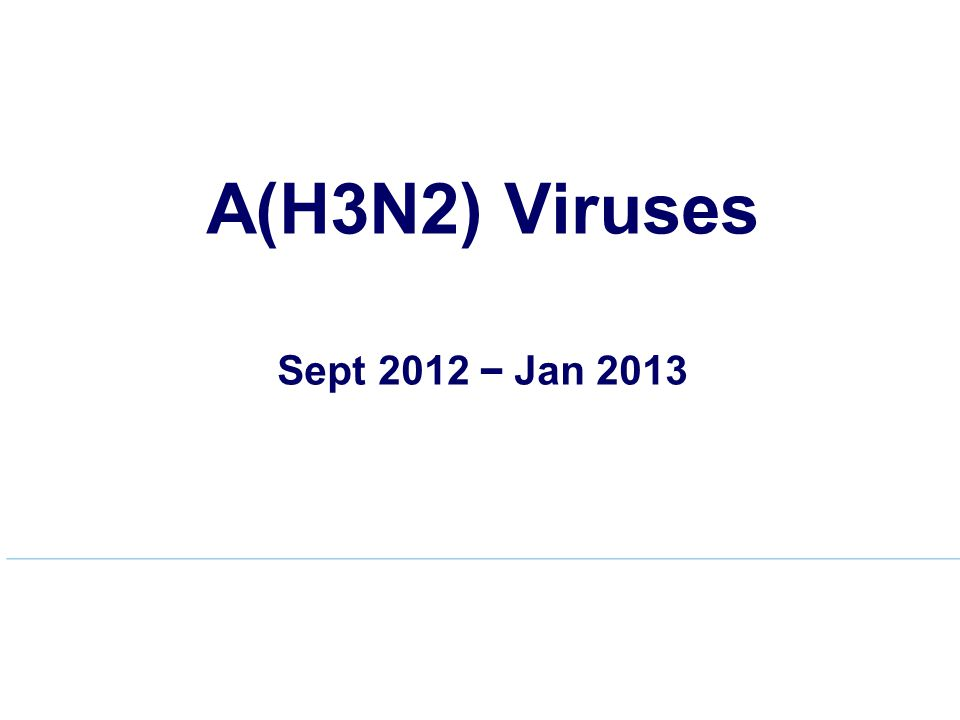 A(H3N2) Viruses Sept 2012 – Jan 2013